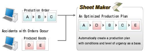 NSK SheetMaker Production Management